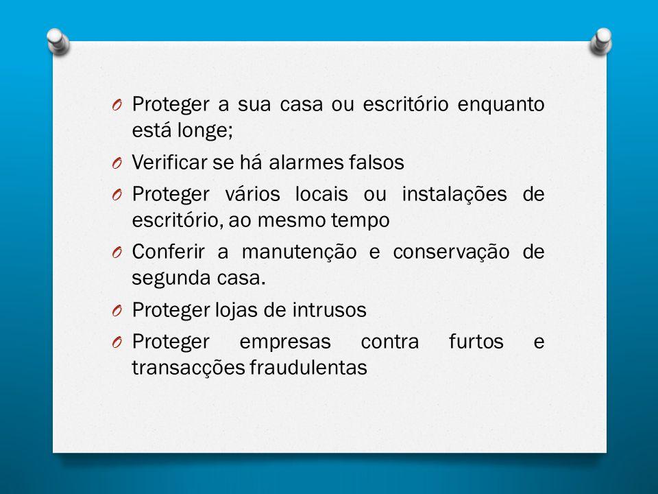 O Proteger a sua casa ou escritório enquanto está longe; O Verificar se há alarmes falsos O Proteger vários locais ou instalações de escritório, ao me