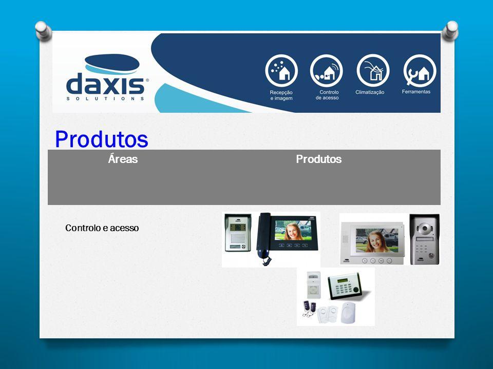 Produtos ÁreasProdutos Controlo e acesso