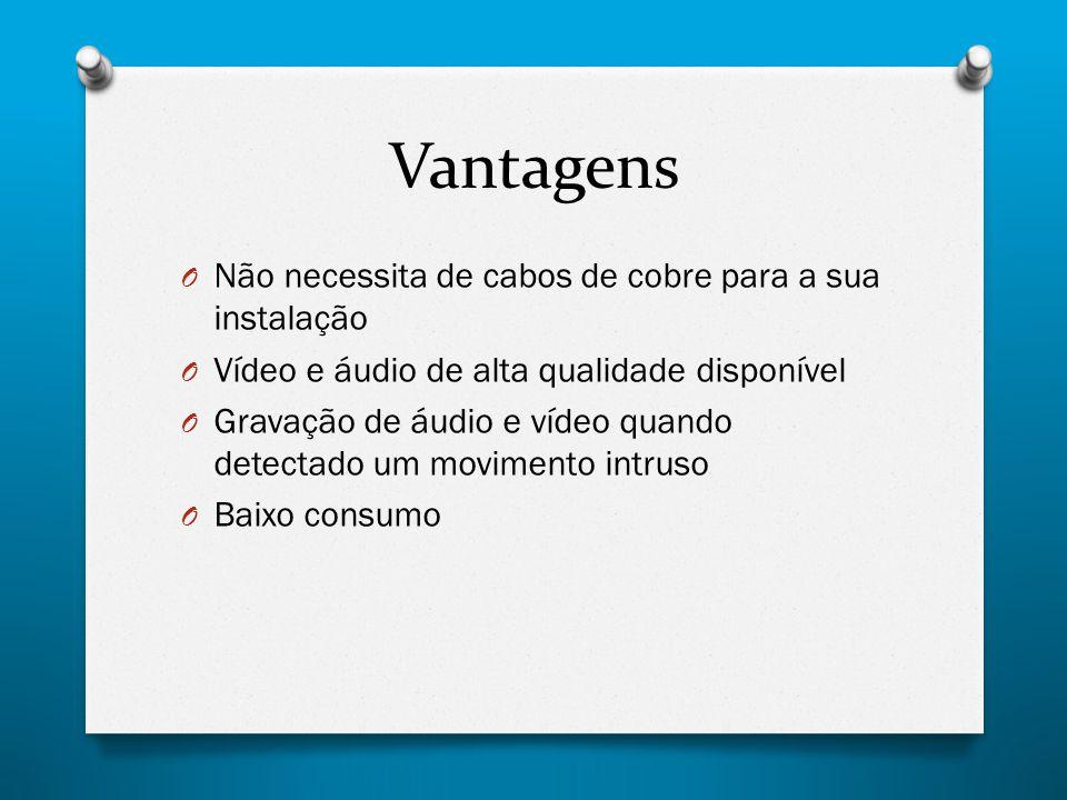 Vantagens O Não necessita de cabos de cobre para a sua instalação O Vídeo e áudio de alta qualidade disponível O Gravação de áudio e vídeo quando detectado um movimento intruso O Baixo consumo