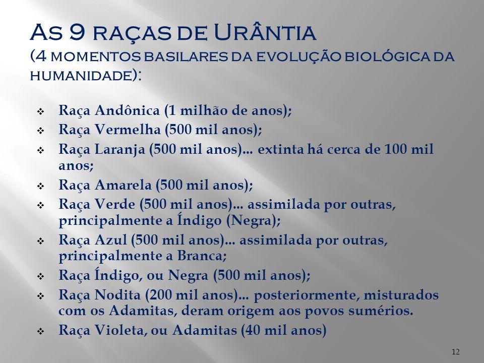 12  Raça Andônica (1 milhão de anos);  Raça Vermelha (500 mil anos);  Raça Laranja (500 mil anos)... extinta há cerca de 100 mil anos;  Raça Amare