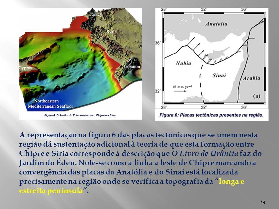 43 A representação na figura 6 das placas tectônicas que se unem nesta região dá sustentação adicional à teoria de que esta formação entre Chipre e Sí