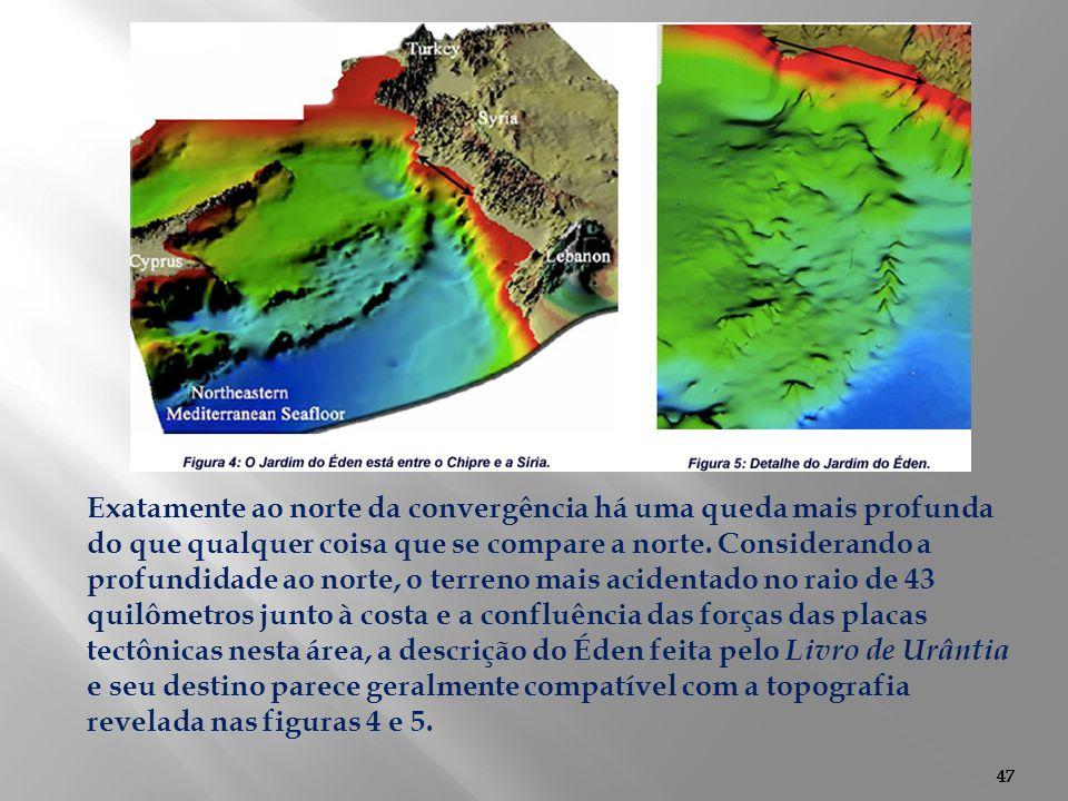 47 Exatamente ao norte da convergência há uma queda mais profunda do que qualquer coisa que se compare a norte. Considerando a profundidade ao norte,