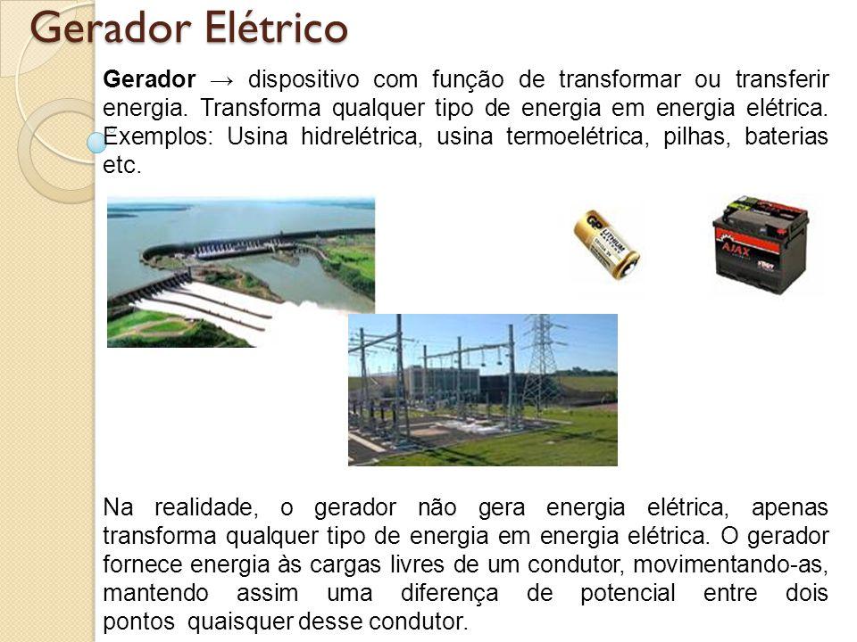 Gerador Elétrico Gerador → dispositivo com função de transformar ou transferir energia. Transforma qualquer tipo de energia em energia elétrica. Exemp