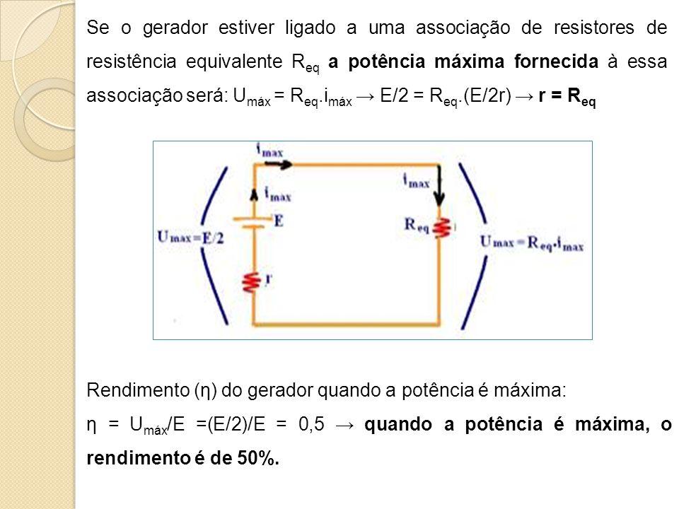 Se o gerador estiver ligado a uma associação de resistores de resistência equivalente R eq a potência máxima fornecida à essa associação será: U máx =