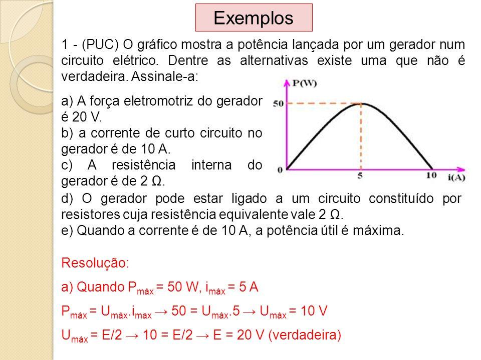 1 - (PUC) O gráfico mostra a potência lançada por um gerador num circuito elétrico. Dentre as alternativas existe uma que não é verdadeira. Assinale-a