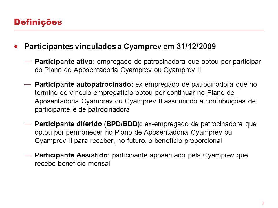 3 Definições  Participantes vinculados a Cyamprev em 31/12/2009  Participante ativo: empregado de patrocinadora que optou por participar do Plano de