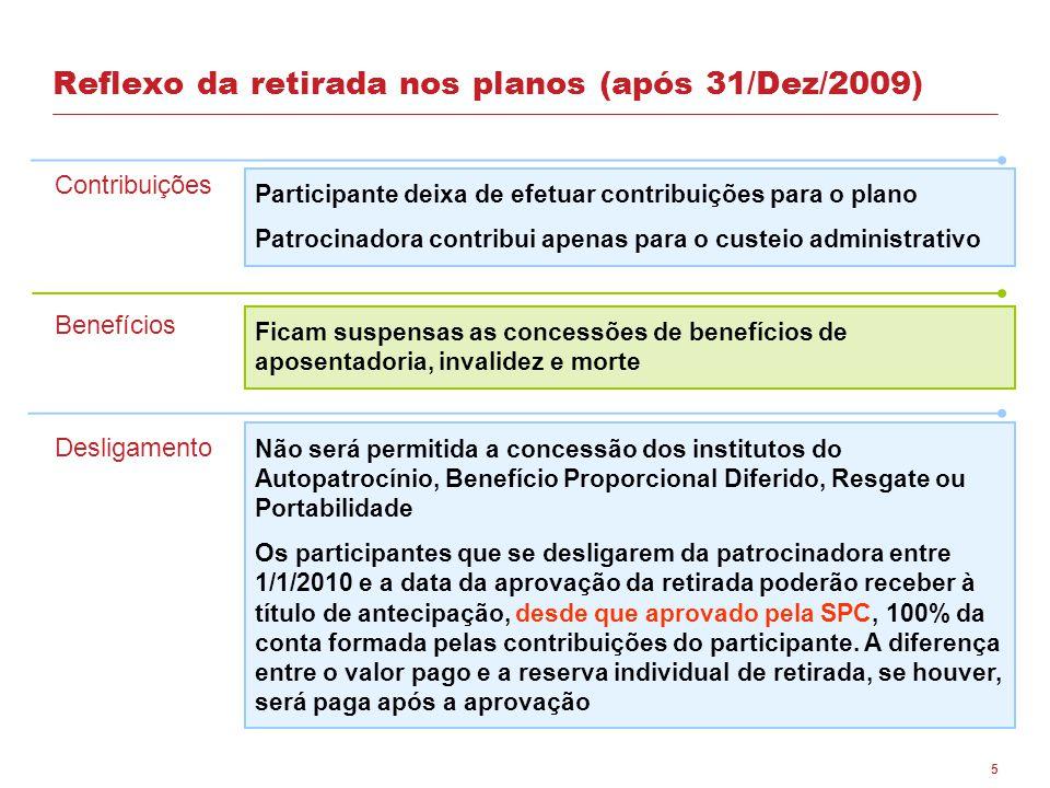 5 Participante deixa de efetuar contribuições para o plano Patrocinadora contribui apenas para o custeio administrativo Contribuições Ficam suspensas