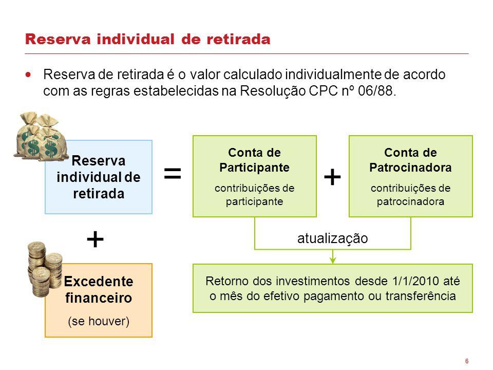 6  Reserva de retirada é o valor calculado individualmente de acordo com as regras estabelecidas na Resolução CPC nº 06/88. Excedente financeiro (se