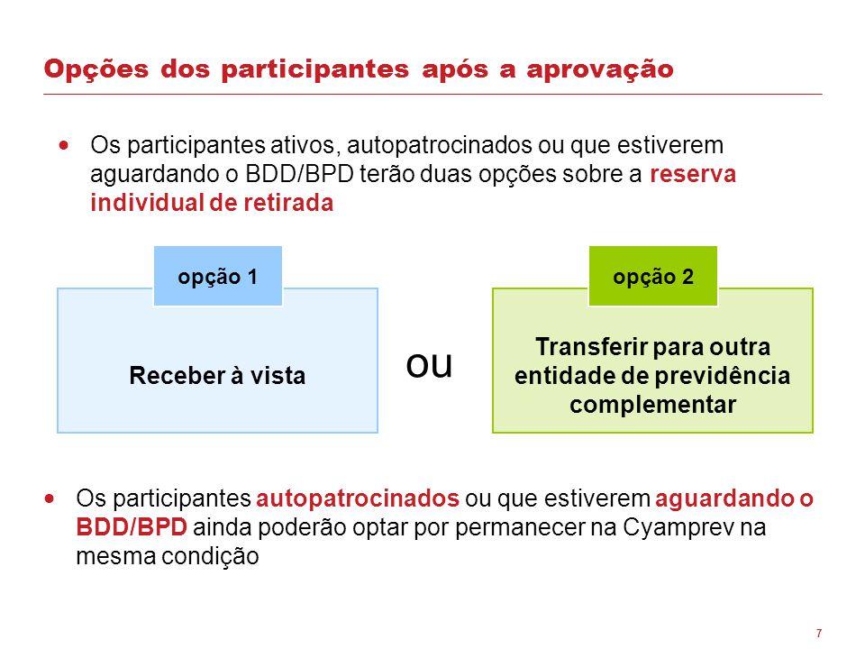 7 Opções dos participantes após a aprovação  Os participantes autopatrocinados ou que estiverem aguardando o BDD/BPD ainda poderão optar por permanec
