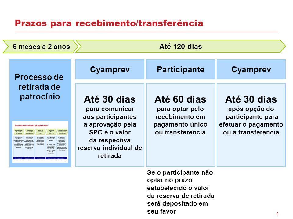 8 Prazos para recebimento/transferência Até 60 dias para optar pelo recebimento em pagamento único ou transferência Até 30 dias após opção do particip