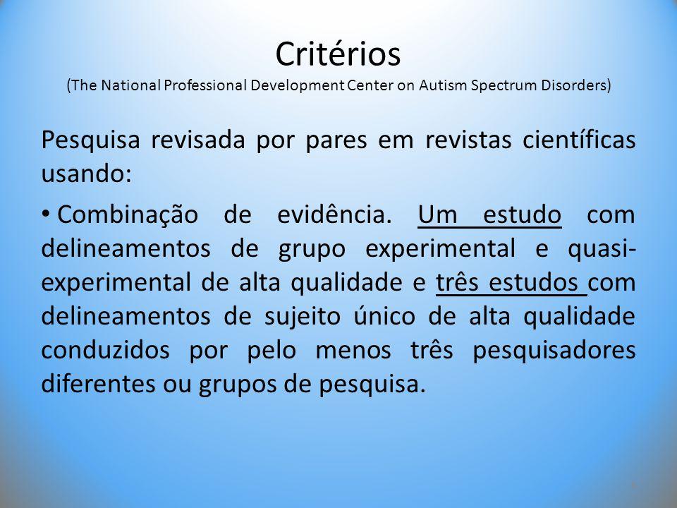 Critérios (The National Professional Development Center on Autism Spectrum Disorders) Pesquisa revisada por pares em revistas científicas usando: • Co
