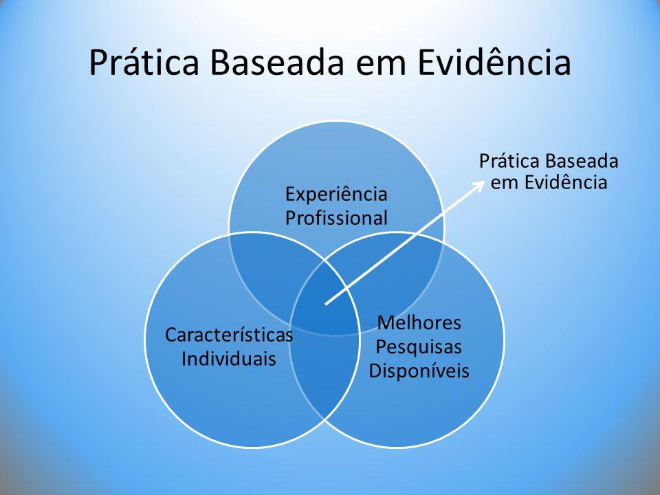 Prática Baseada em Evidência Experiência Profissional Melhores Pesquisas Disponíveis Características Individuais 9 Prática Baseada em Evidência