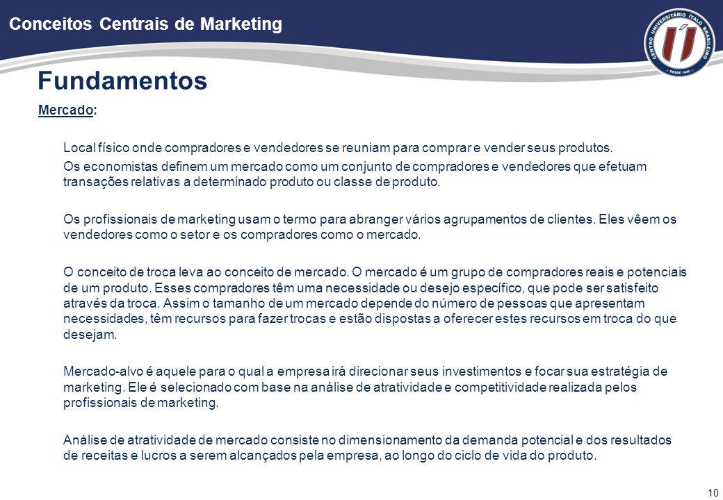 10 Fundamentos Mercado: Local físico onde compradores e vendedores se reuniam para comprar e vender seus produtos.