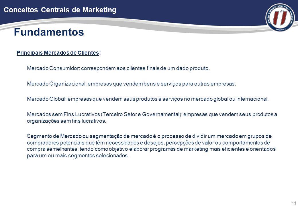 11 Fundamentos Principais Mercados de Clientes: Mercado Consumidor: correspondem aos clientes finais de um dado produto.