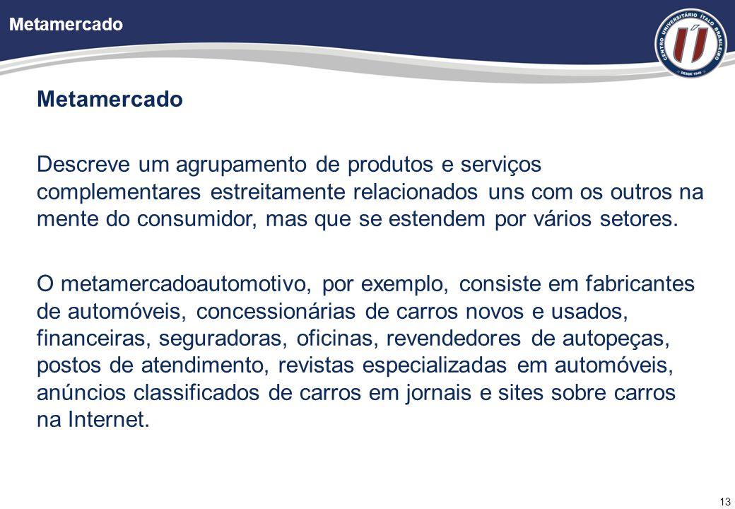 Metamercado 13 Metamercado Descreve um agrupamento de produtos e serviços complementares estreitamente relacionados uns com os outros na mente do consumidor, mas que se estendem por vários setores.