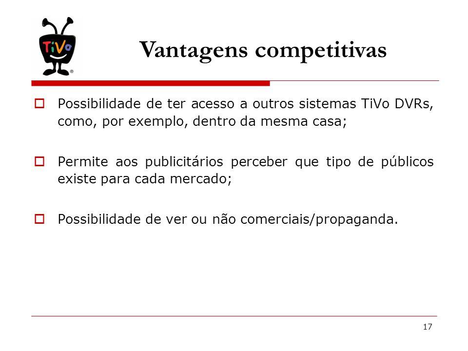17 Vantagens competitivas  Possibilidade de ter acesso a outros sistemas TiVo DVRs, como, por exemplo, dentro da mesma casa;  Permite aos publicitários perceber que tipo de públicos existe para cada mercado;  Possibilidade de ver ou não comerciais/propaganda.