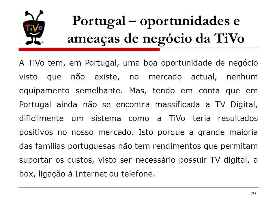 29 A TiVo tem, em Portugal, uma boa oportunidade de negócio visto que não existe, no mercado actual, nenhum equipamento semelhante.