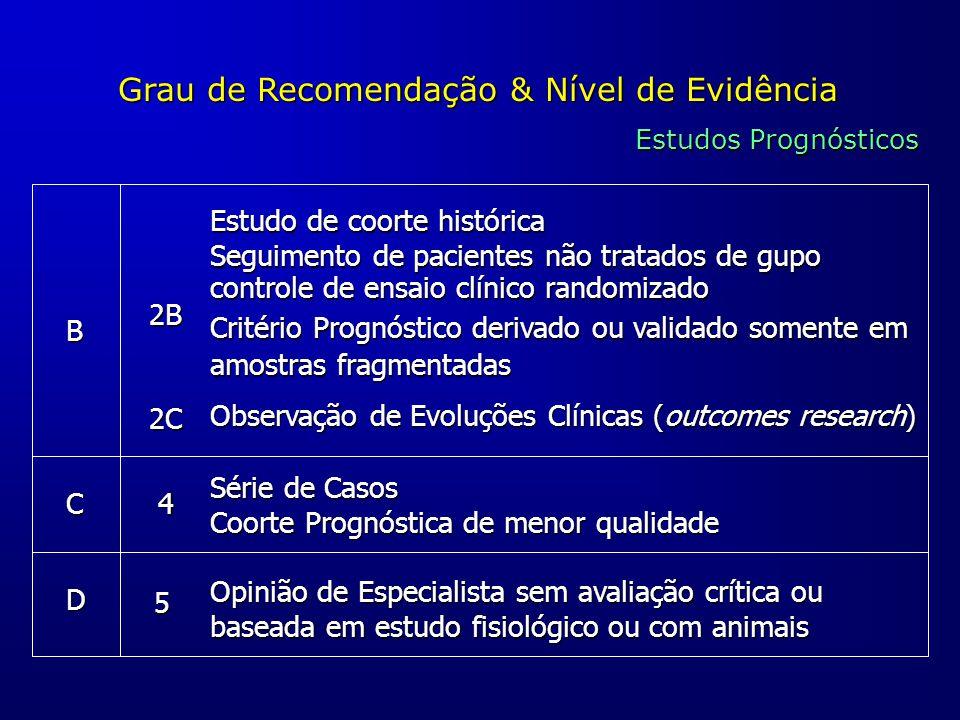 Grau de Recomendação & Nível de Evidência B C 2B 2C 4 5 Observação de Evoluções Clínicas (outcomes research) Série de Casos Coorte Prognóstica de meno