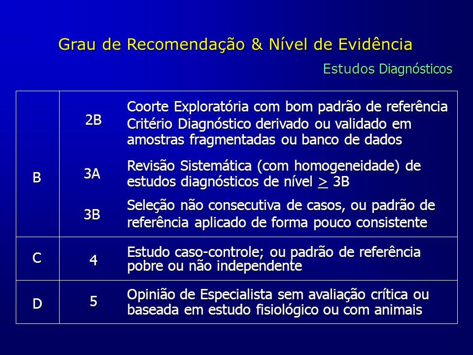 Grau de Recomendação & Nível de Evidência B C 2B 3A 3B 4 5 Coorte Exploratória com bom padrão de referência Critério Diagnóstico derivado ou validado