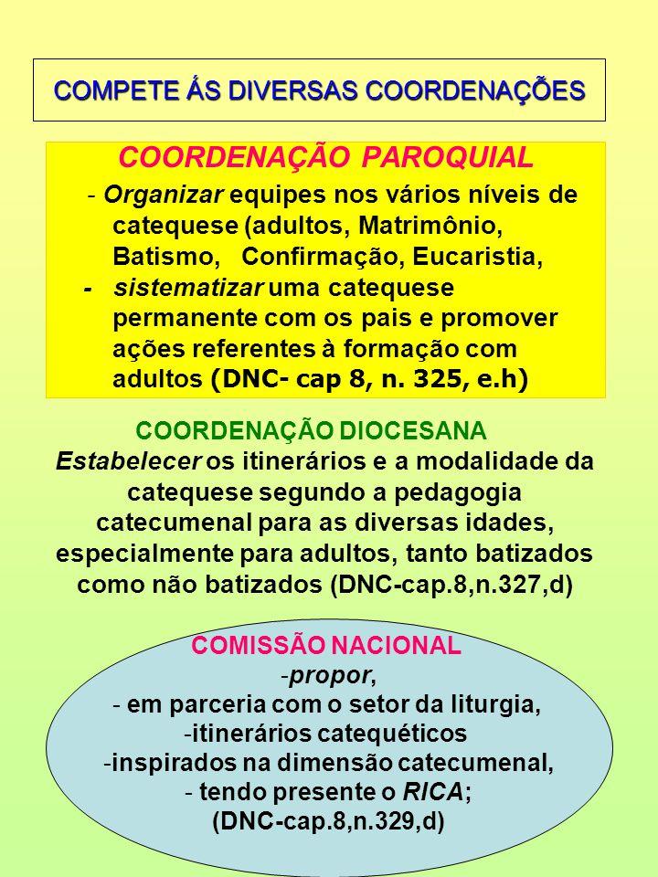 COMPETE ÁS DIVERSAS COORDENAÇÕES COORDENAÇÃO PAROQUIAL - Organizar equipes nos vários níveis de catequese (adultos, Matrimônio, Batismo, Confirmação,