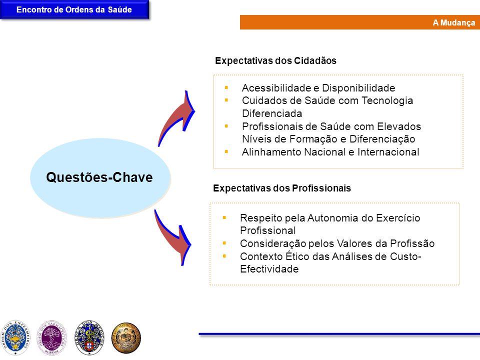 Questões-Chave Expectativas dos Cidadãos Expectativas dos Profissionais  Respeito pela Autonomia do Exercício Profissional  Consideração pelos Valor