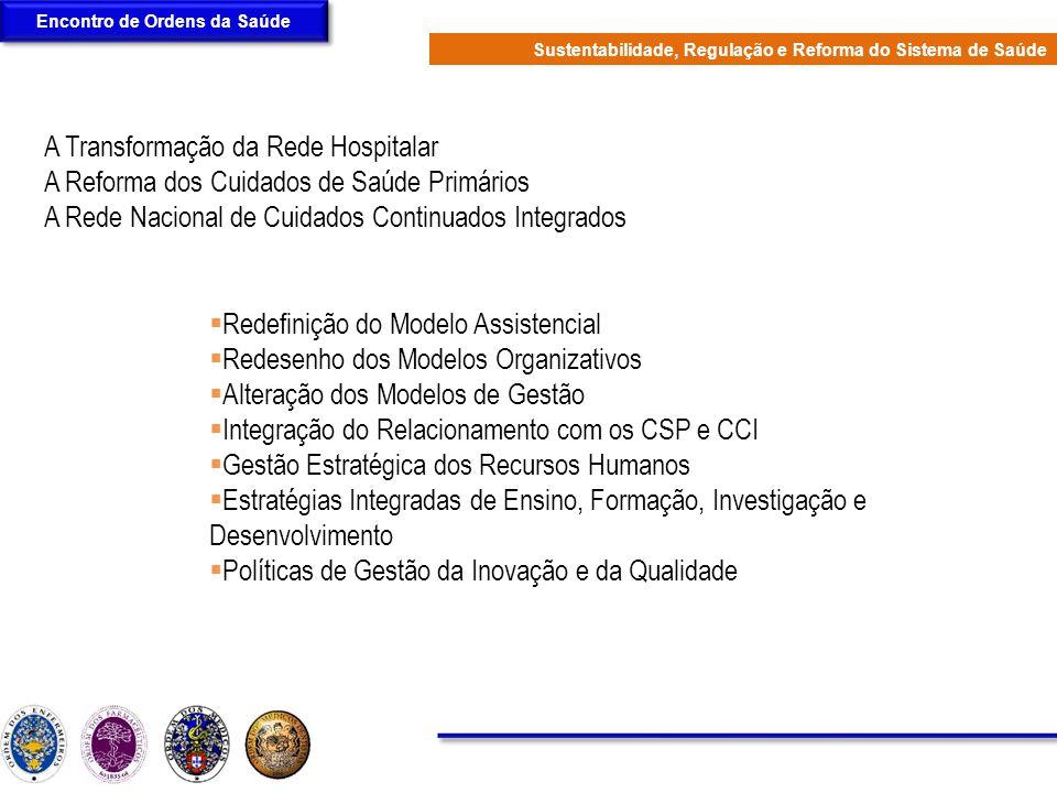 A Transformação da Rede Hospitalar A Reforma dos Cuidados de Saúde Primários A Rede Nacional de Cuidados Continuados Integrados Encontro de Ordens da
