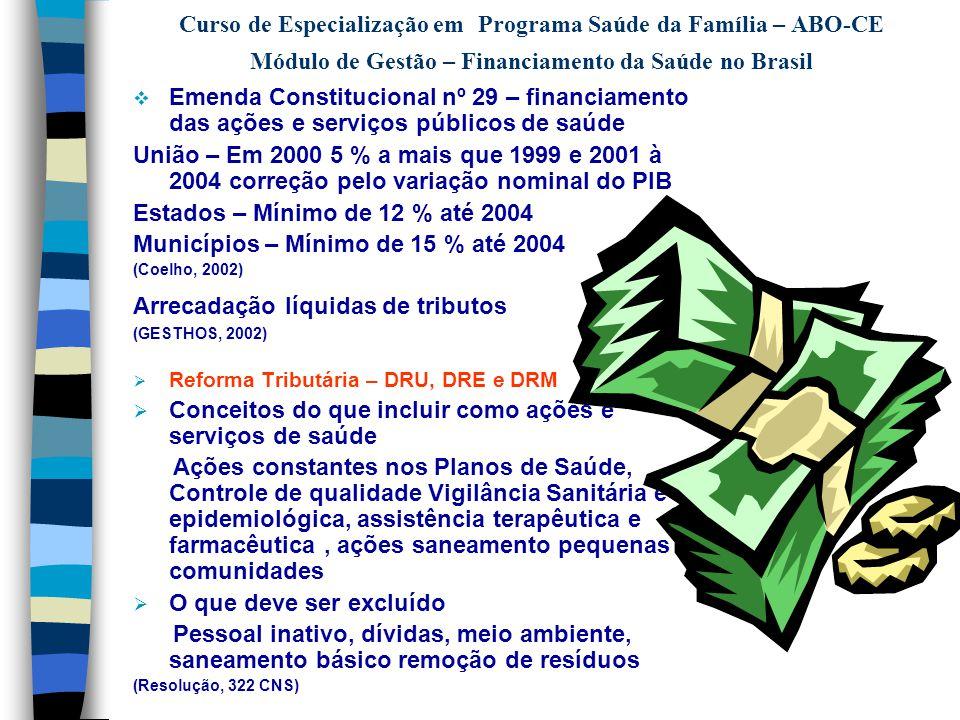 Curso de Especialização em Programa Saúde da Família – ABO-CE Módulo de Gestão – Financiamento da Saúde no Brasil  Portarias:  1886, 12/1997;  1.444, 28/12/00;  673, 4/4/03;  396, 3/6/03;  74, 20/1/04;  Portaria 3925, 13/11/98;  Portarias 1.570, 1.571 e 1.572/GM – Julho/04;  Portarias 562 e 566/SAS- Set.