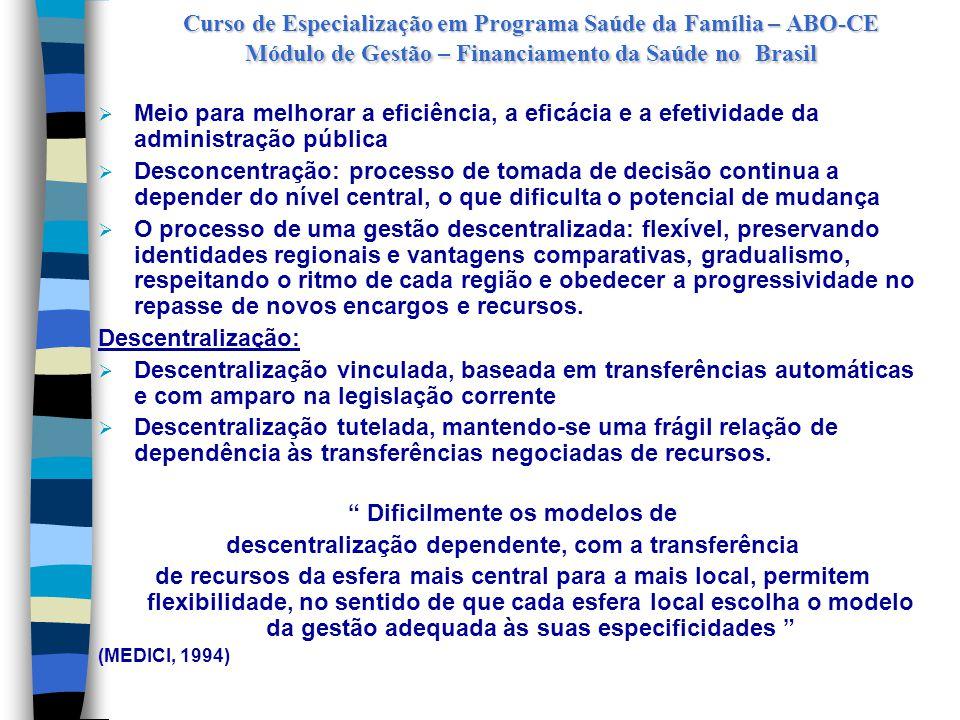 Curso de Especialização em Programa Saúde da Família – ABO-CE Módulo de Gestão – Financiamento da Saúde no Brasil DESCENTRALIZAÇÃO DO FINANCIAMENTO  DISCUSSÃO  Conceito não é unívoco (MEDICI, 1994)  Unidade dialética que se exprime pela convivência de tendências de centralização e descentralização (MENDES, 2001)  Descentralização pode ser entendida como afastamento do centro (MEDICI, 1994)  Aparente sinonímia : descentralização desconcentração, devolução, delegação e privatização A descentralização estabelecida pela Constituição é essencialmente política, ou político-administrativa Carvalho (1995, p.