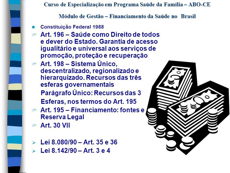 Curso de Especialização em Programa Saúde da Família – ABO-CE Módulo de Gestão – Financiamento da Saúde no Brasil  Origem dos Recursos: Tributos  Impostos – independe de atividade;  Taxas – contra-prestação;  Contribuições – 4 meses.