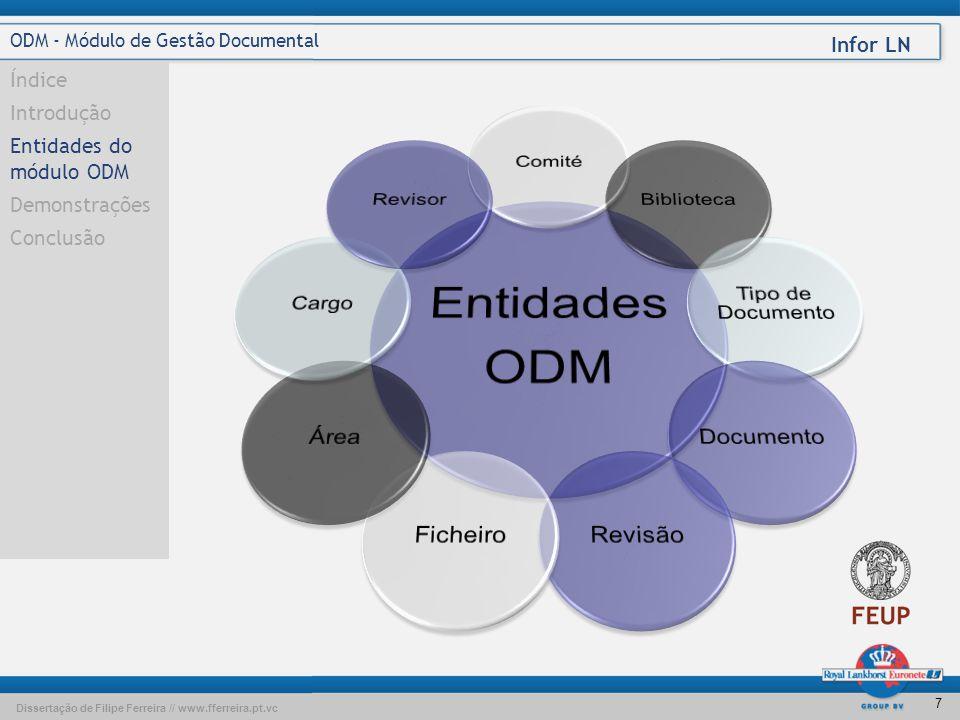 Dissertação de Filipe Ferreira // www.fferreira.pt.vc Infor LN 6 ODM - Módulo de Gestão Documental Índice Introdução. Entidades do módulo ODM Demonstr