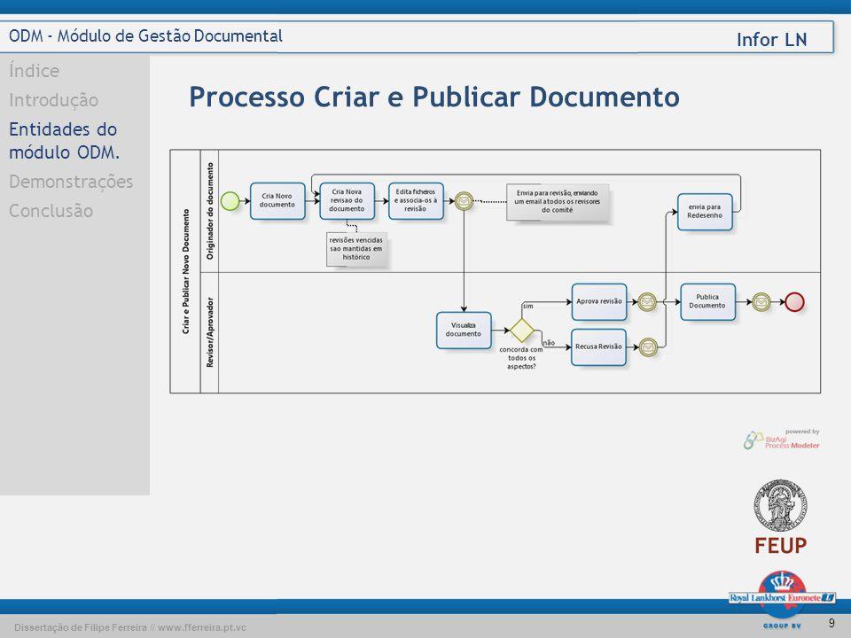 Dissertação de Filipe Ferreira // www.fferreira.pt.vc Infor LN 8 ODM - Módulo de Gestão Documental Índice Introdução Entidades do módulo ODM Demonstra