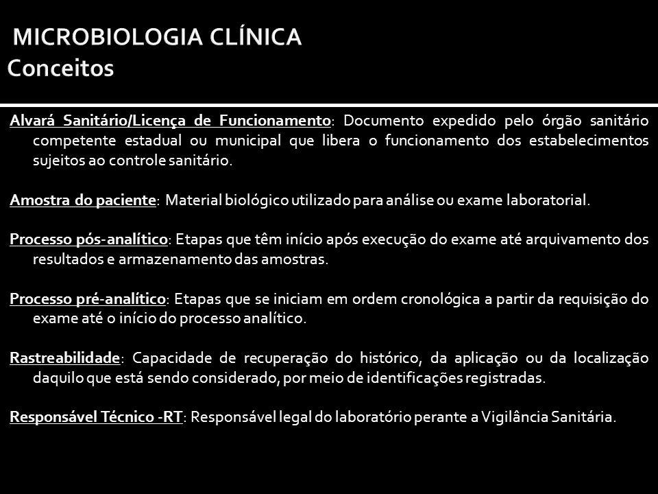 Alvará Sanitário/Licença de Funcionamento: Documento expedido pelo órgão sanitário competente estadual ou municipal que libera o funcionamento dos est