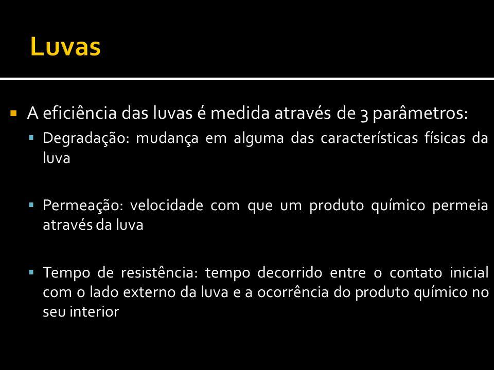  A eficiência das luvas é medida através de 3 parâmetros:  Degradação: mudança em alguma das características físicas da luva  Permeação: velocidade