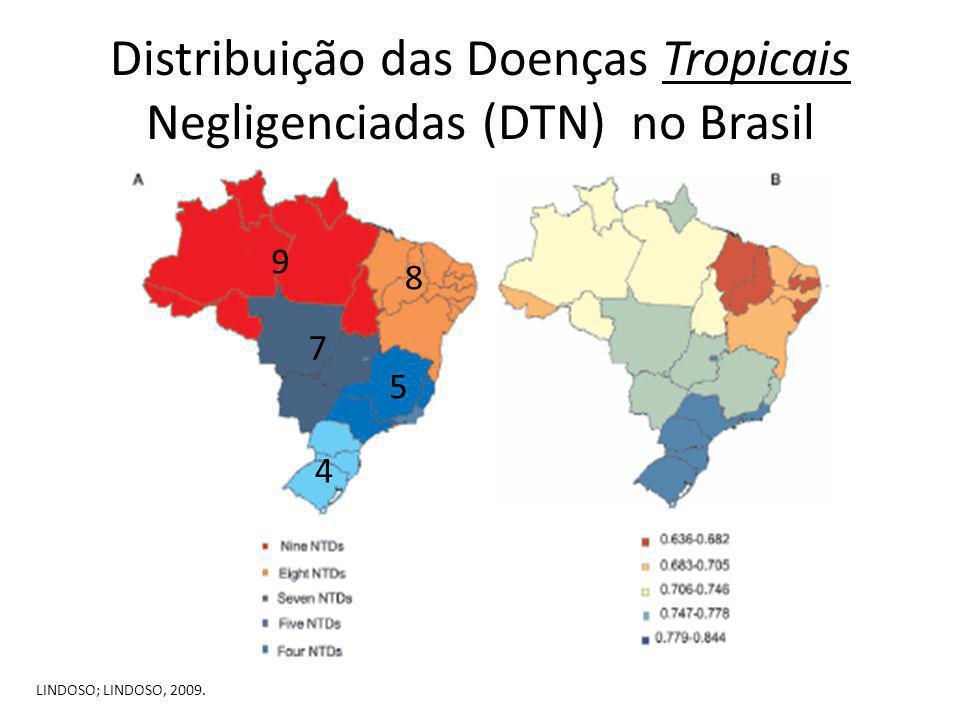 Distribuição das Doenças Tropicais Negligenciadas (DTN) no Brasil LINDOSO; LINDOSO, 2009. 9 8 7 5 4