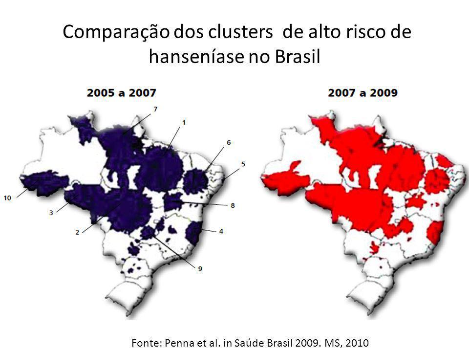 Comparação dos clusters de alto risco de hanseníase no Brasil Fonte: Penna et al. in Saúde Brasil 2009. MS, 2010