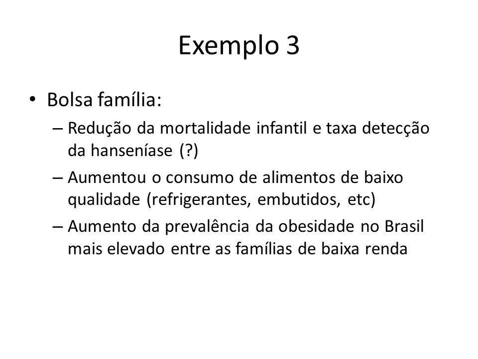 Exemplo 3 • Bolsa família: – Redução da mortalidade infantil e taxa detecção da hanseníase (?) – Aumentou o consumo de alimentos de baixo qualidade (r