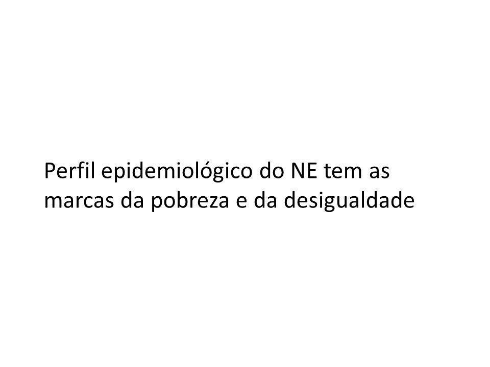 Perfil epidemiológico do NE tem as marcas da pobreza e da desigualdade