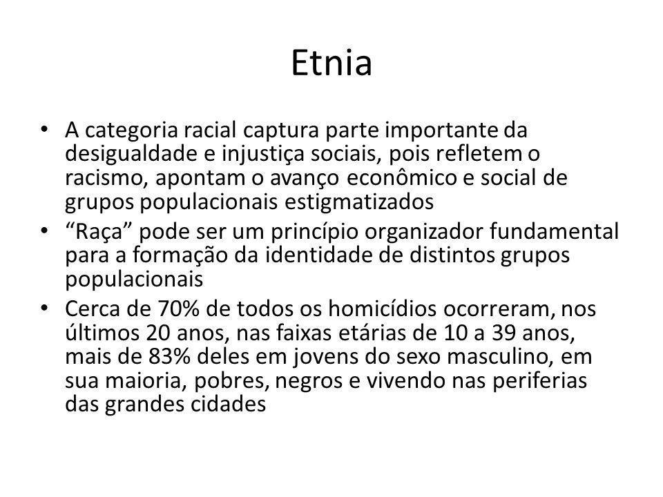 Etnia • A categoria racial captura parte importante da desigualdade e injustiça sociais, pois refletem o racismo, apontam o avanço econômico e social