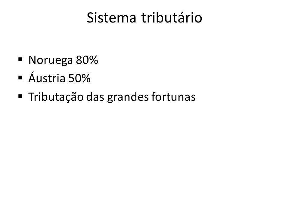Sistema tributário  Noruega 80%  Áustria 50%  Tributação das grandes fortunas