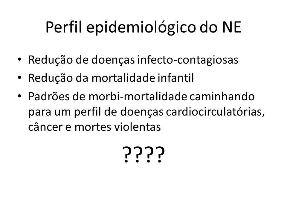Perfil epidemiológico do NE • Redução de doenças infecto-contagiosas • Redução da mortalidade infantil • Padrões de morbi-mortalidade caminhando para