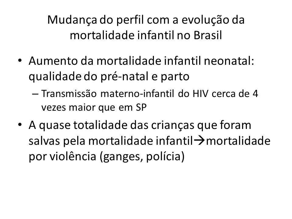 Mudança do perfil com a evolução da mortalidade infantil no Brasil • Aumento da mortalidade infantil neonatal: qualidade do pré-natal e parto – Transm