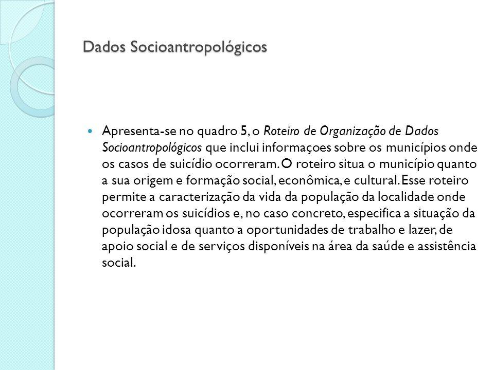 Organização dos Dados Socioantropológicos  Quais são as principais características do município.