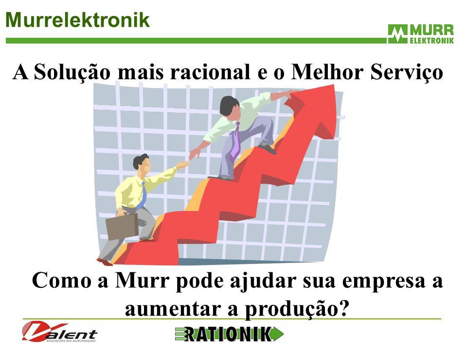 Murrelektronik A Solução mais racional e o Melhor Serviço Como a Murr pode ajudar sua empresa a aumentar a produção?