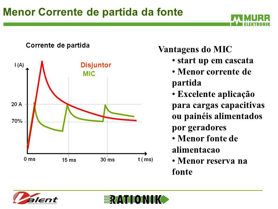 Menor Corrente de partida da fonte Disjuntor MIC Vantagens do MIC • start up em cascata • Menor corrente de partida • Excelente aplicação para cargas