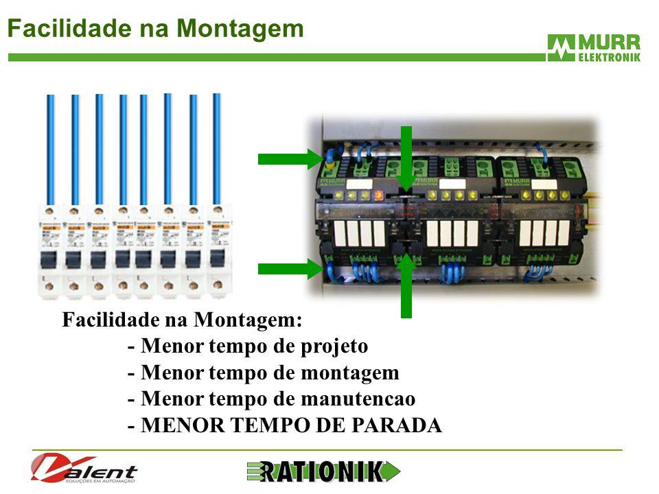 Facilidade na Montagem Facilidade na Montagem: - Menor tempo de projeto - Menor tempo de montagem - Menor tempo de manutencao - MENOR TEMPO DE PARADA