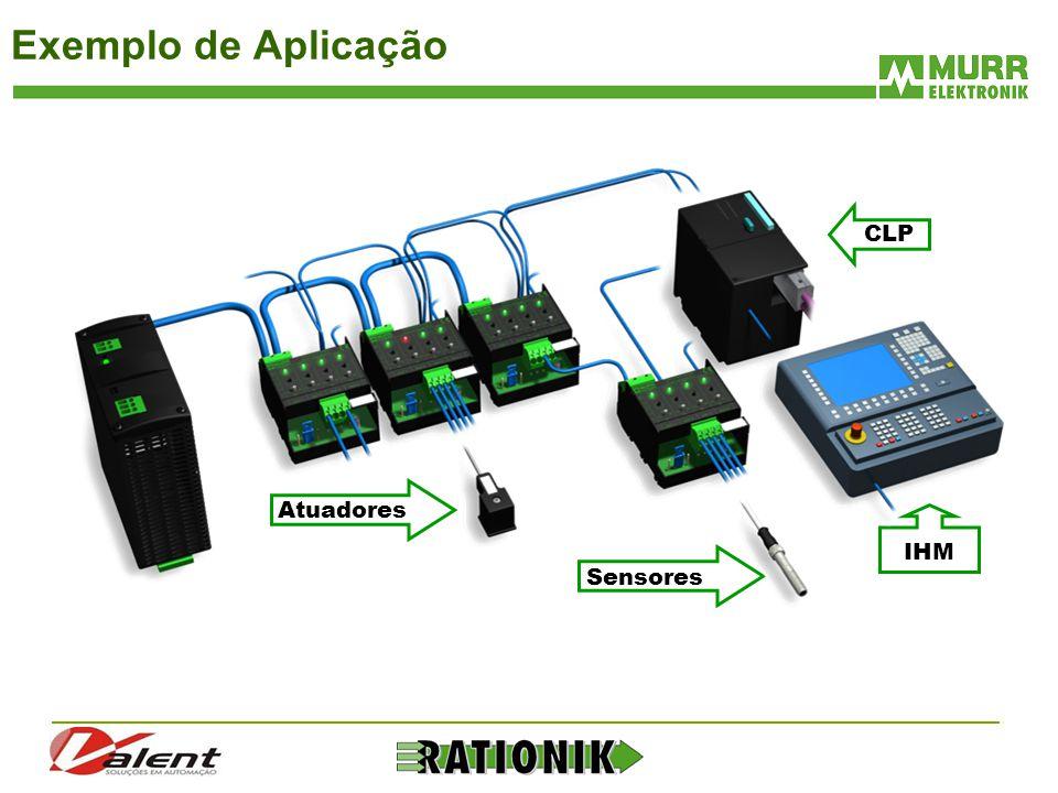 Exemplo de Aplicação Atuadores Sensores IHM CLP