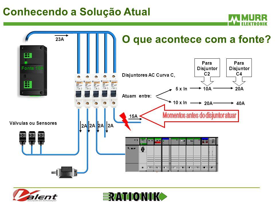 Conhecendo a Solução Atual Válvulas ou Sensores Disjuntores AC Curva C, Atuam entre: 10 x In 5 x In10A 20A Para Disjuntor C2 20A 40A Para Disjuntor C4
