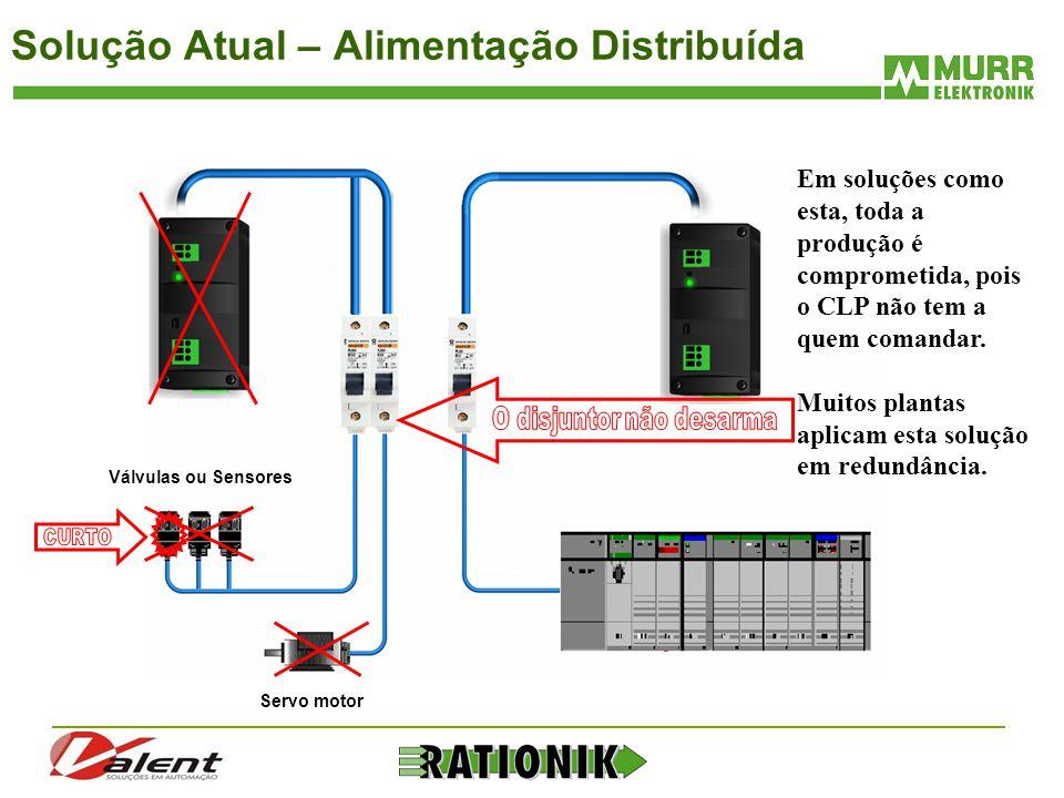 Solução Atual – Alimentação Distribuída Em soluções como esta, toda a produção é comprometida, pois o CLP não tem a quem comandar. Muitos plantas apli