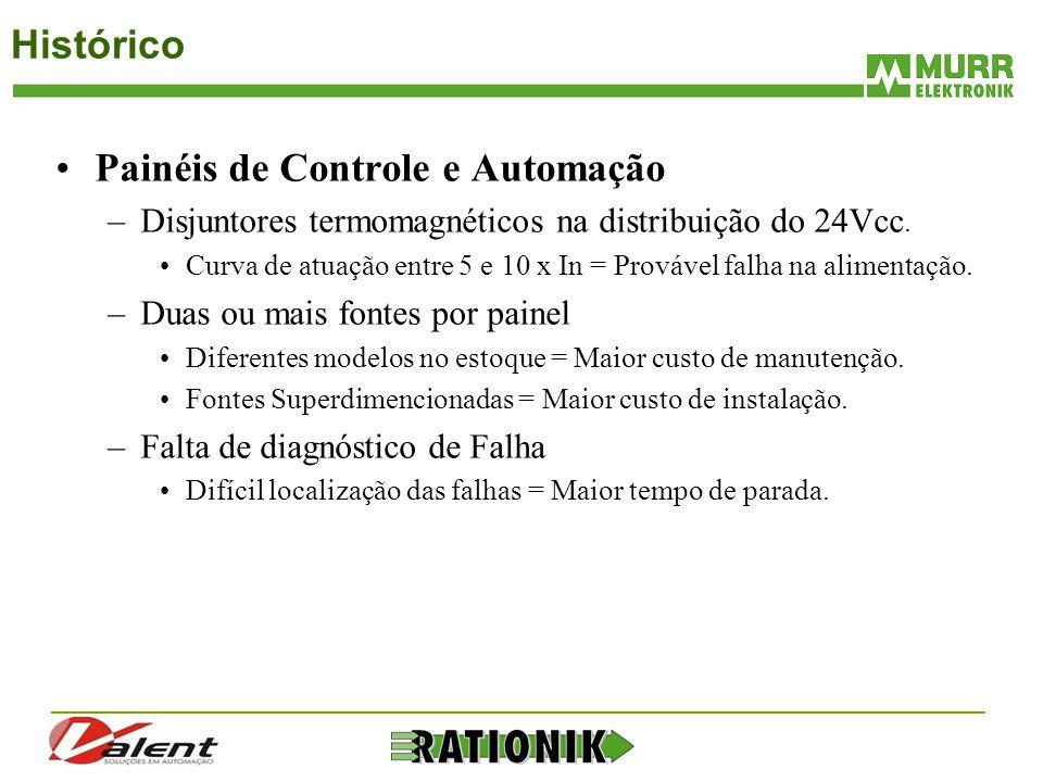 Histórico •Painéis de Controle e Automação –Disjuntores termomagnéticos na distribuição do 24Vcc. •Curva de atuação entre 5 e 10 x In = Provável falha
