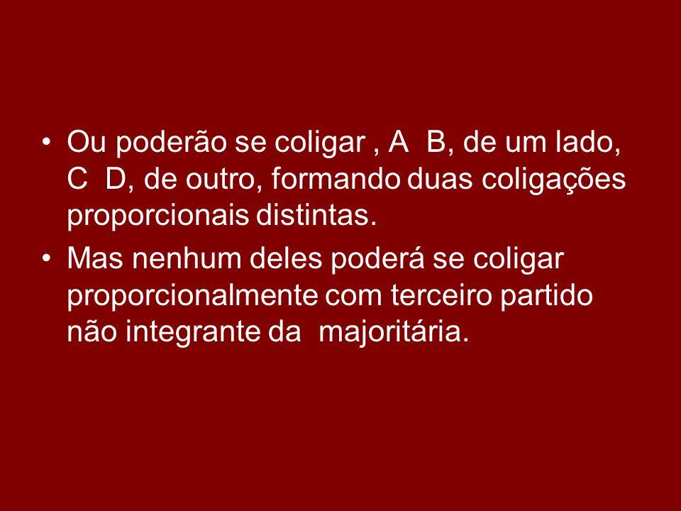 •Ou poderão se coligar, A B, de um lado, C D, de outro, formando duas coligações proporcionais distintas. •Mas nenhum deles poderá se coligar proporci